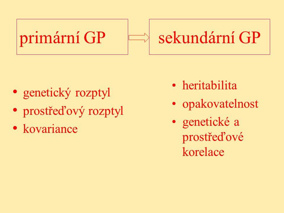 primární GP sekundární GP heritabilita genetický rozptyl