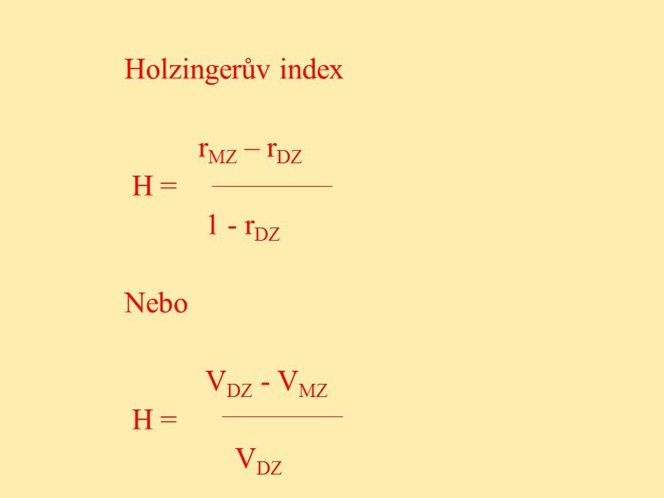 Holzingerův index rMZ – rDZ H = 1 - rDZ Nebo VDZ - VMZ VDZ