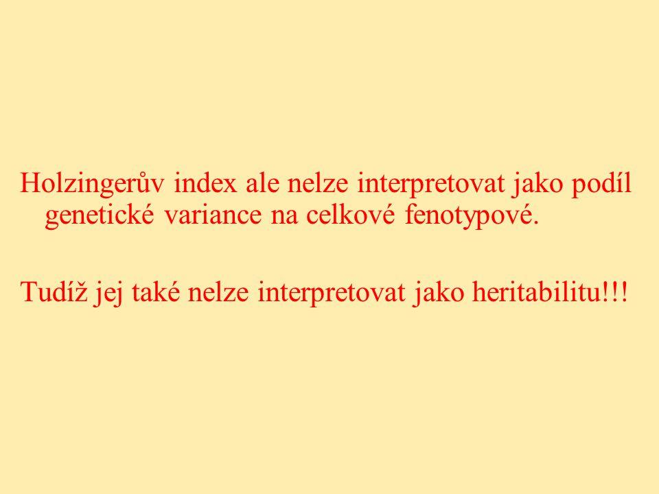 Holzingerův index ale nelze interpretovat jako podíl genetické variance na celkové fenotypové.