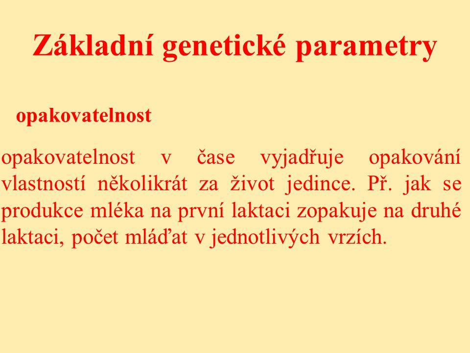 Základní genetické parametry