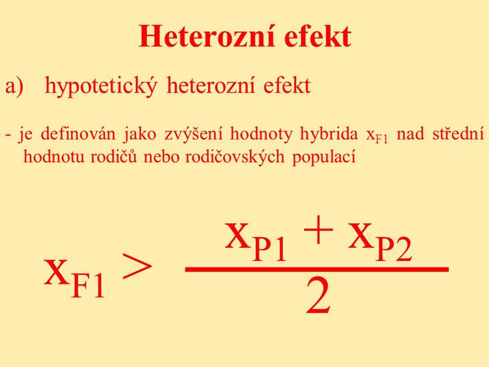 xP1 + xP2 xF1 > 2 Heterozní efekt hypotetický heterozní efekt