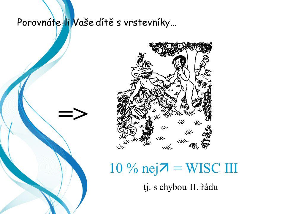 => 10 % nej = WISC III tj. s chybou II. řádu