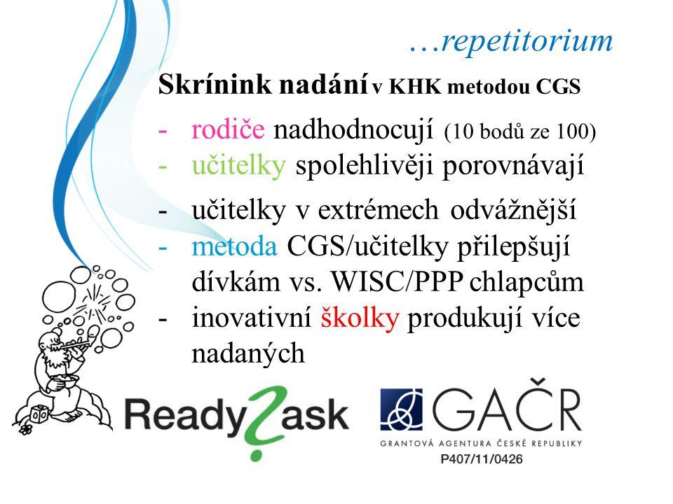 …repetitorium Skrínink nadání v KHK metodou CGS