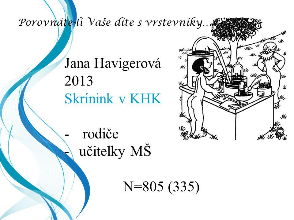 Jana Havigerová 2013 Skrínink v KHK rodiče učitelky MŠ N=805 (335)