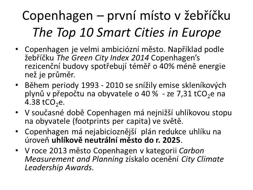 Copenhagen – první místo v žebříčku The Top 10 Smart Cities in Europe