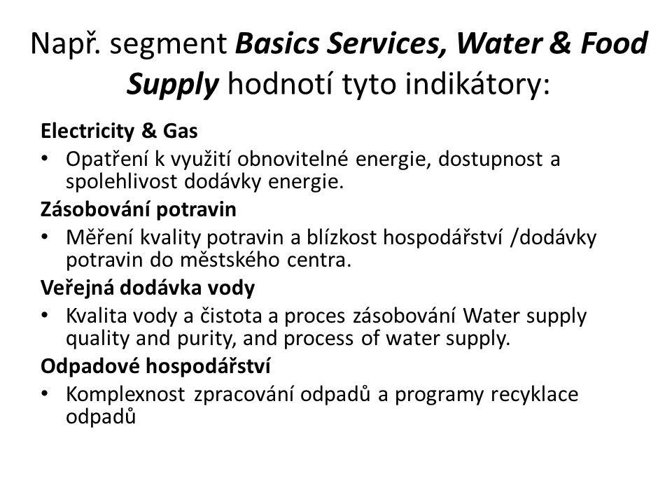 Např. segment Basics Services, Water & Food Supply hodnotí tyto indikátory: