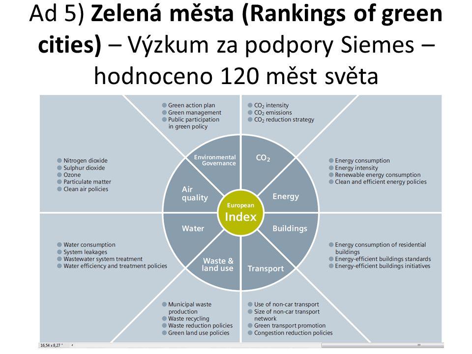 Ad 5) Zelená města (Rankings of green cities) – Výzkum za podpory Siemes – hodnoceno 120 měst světa