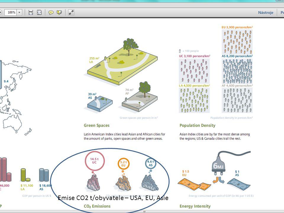 Emise CO2 t/obyvatele – USA, EU, Asie