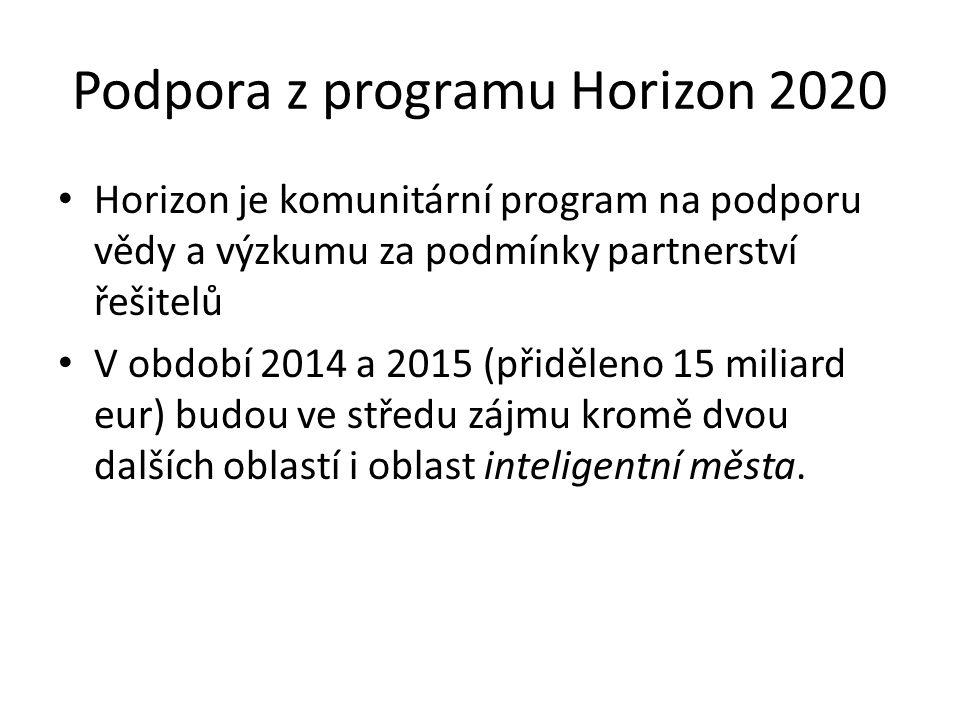 Podpora z programu Horizon 2020