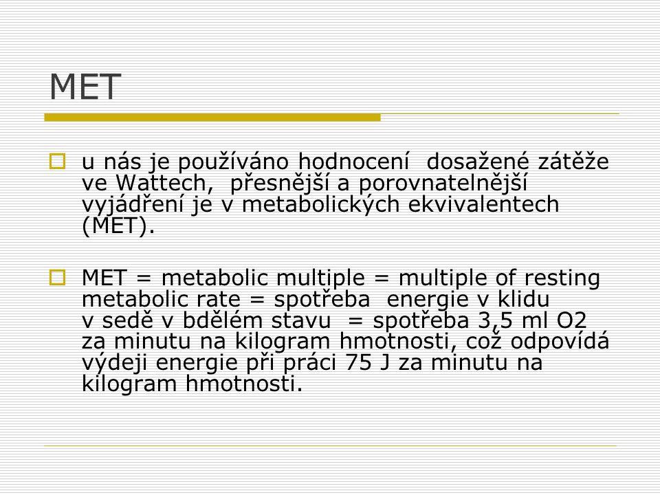 MET u nás je používáno hodnocení dosažené zátěže ve Wattech, přesnější a porovnatelnější vyjádření je v metabolických ekvivalentech (MET).