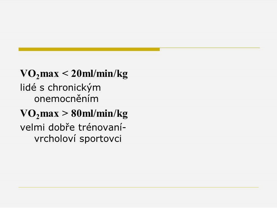 VO2max < 20ml/min/kg VO2max > 80ml/min/kg