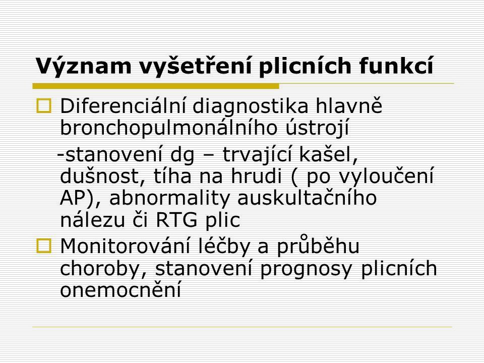 Význam vyšetření plicních funkcí