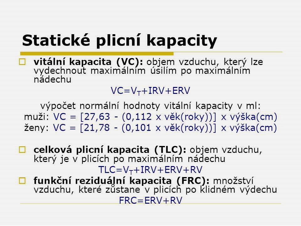 Statické plicní kapacity