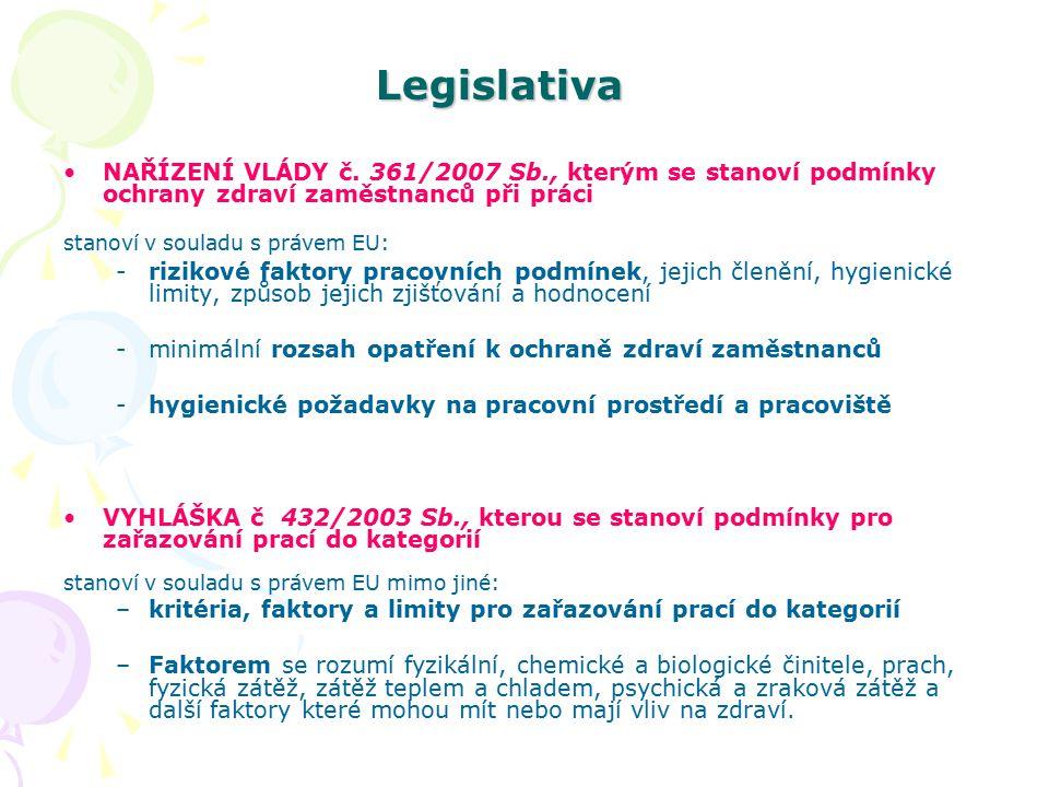 Legislativa NAŘÍZENÍ VLÁDY č. 361/2007 Sb., kterým se stanoví podmínky ochrany zdraví zaměstnanců při práci.