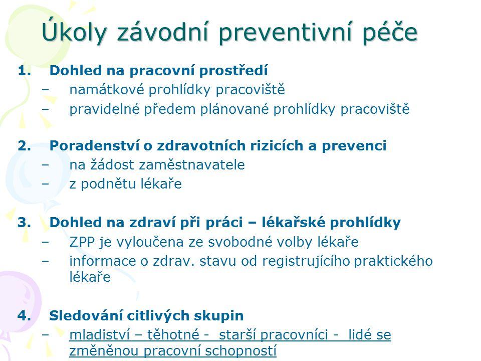 Úkoly závodní preventivní péče