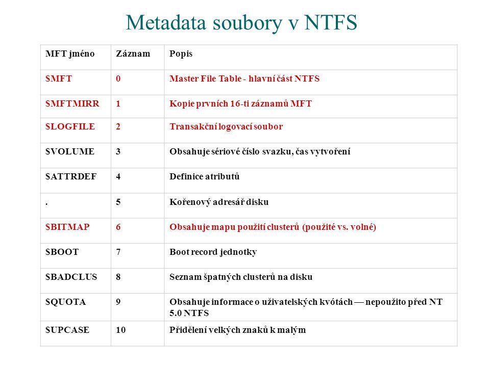 Metadata soubory v NTFS