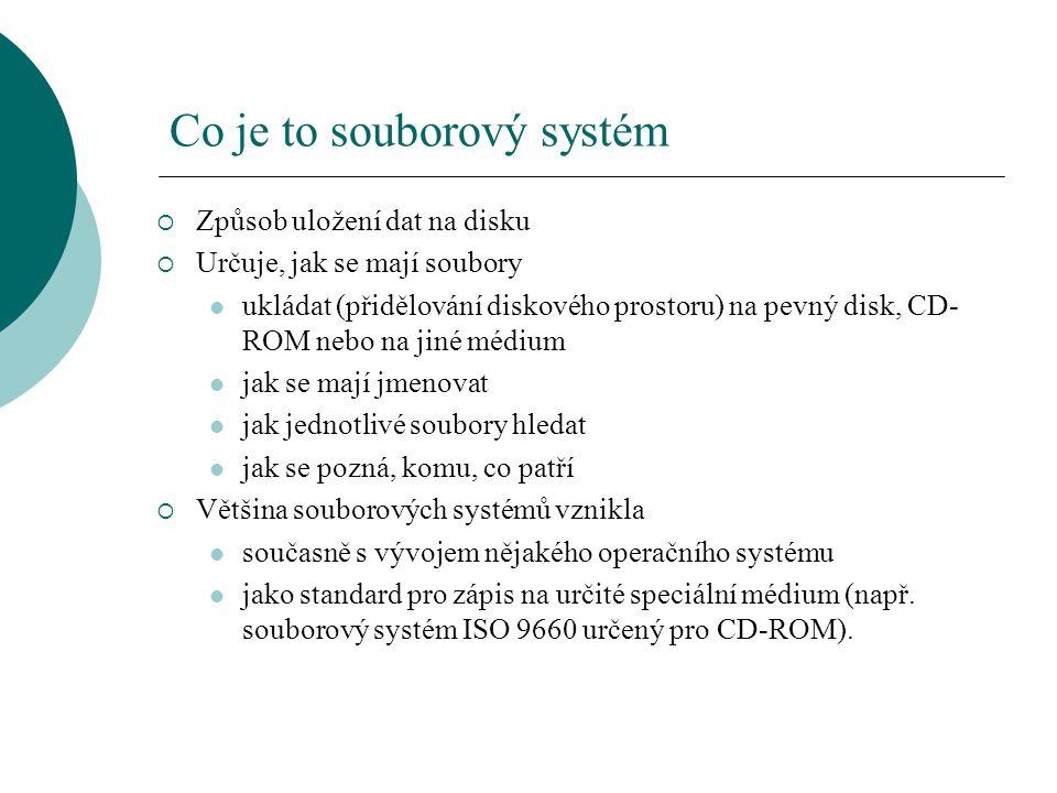 Co je to souborový systém