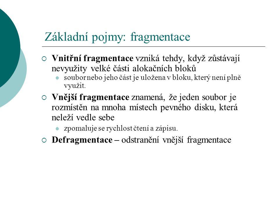 Základní pojmy: fragmentace