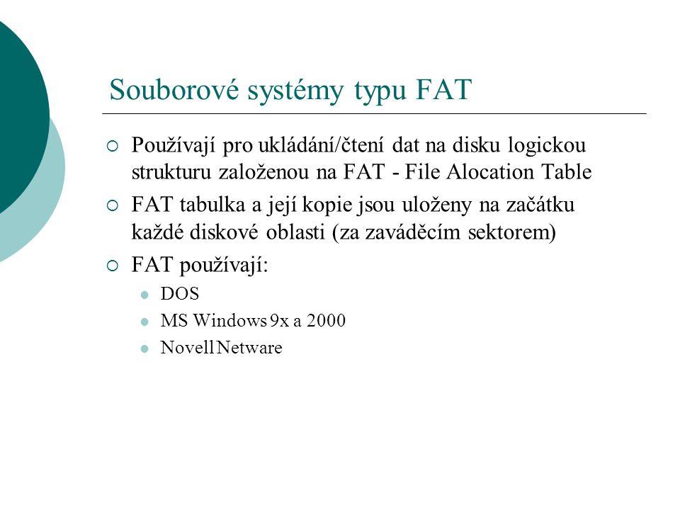 Souborové systémy typu FAT