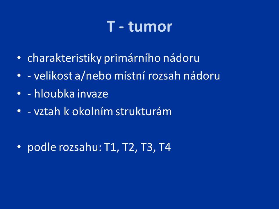 T - tumor charakteristiky primárního nádoru