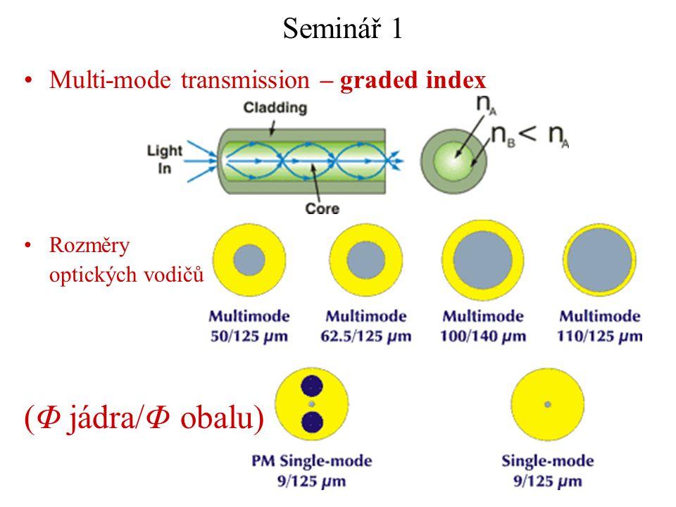 (Φ jádra/Φ obalu) Seminář 1 Multi-mode transmission – graded index