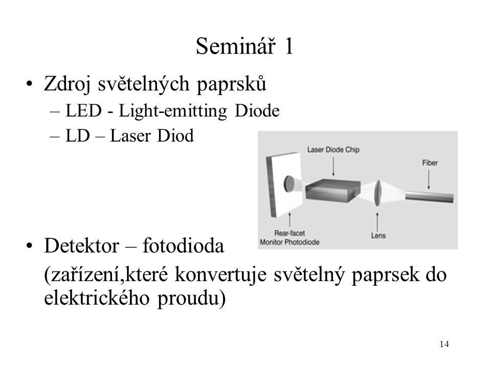 Seminář 1 Zdroj světelných paprsků Detektor – fotodioda
