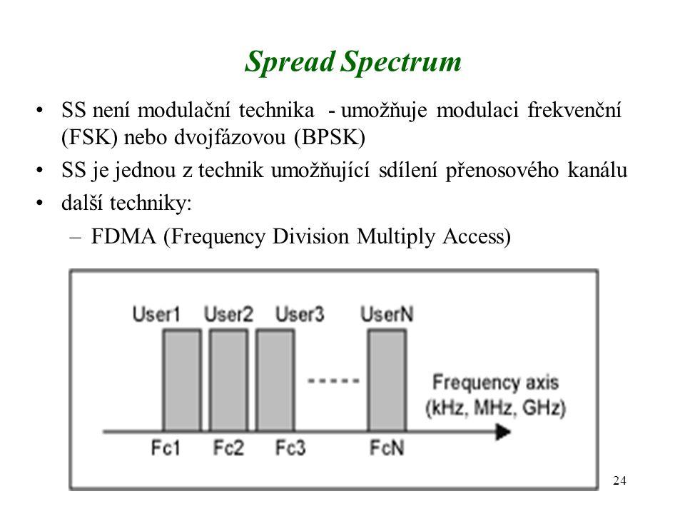 Spread Spectrum SS není modulační technika - umožňuje modulaci frekvenční (FSK) nebo dvojfázovou (BPSK)