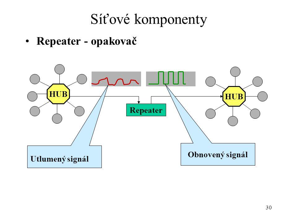 Síťové komponenty Repeater - opakovač HUB Repeater Obnovený signál