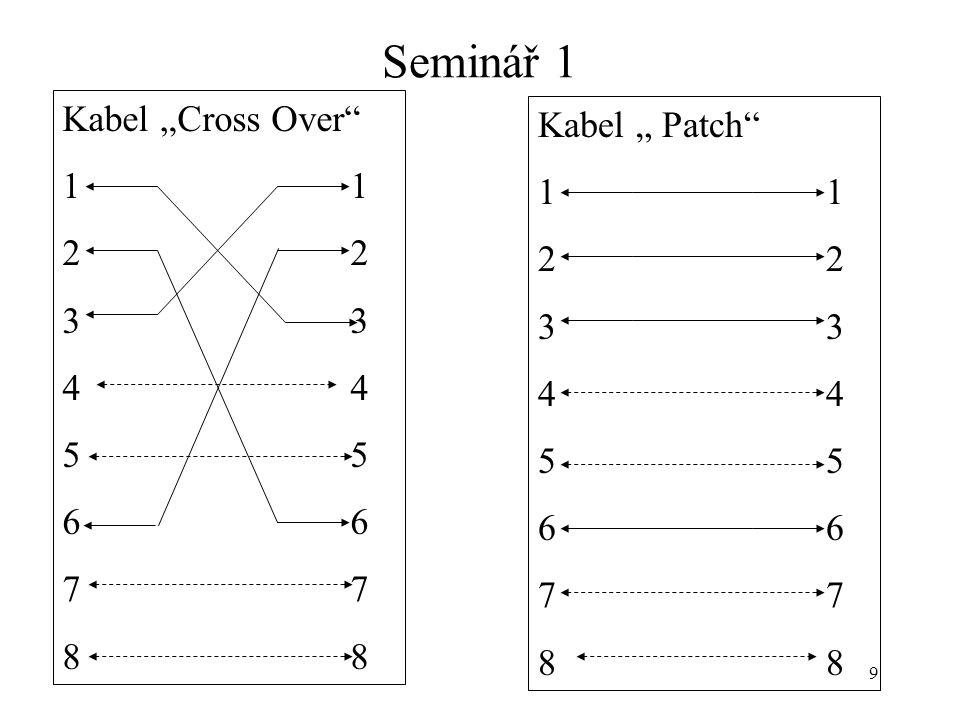 "Seminář 1 Kabel ""Cross Over Kabel "" Patch 1 1 1 1 2 2 2 2 3 3 3 3"