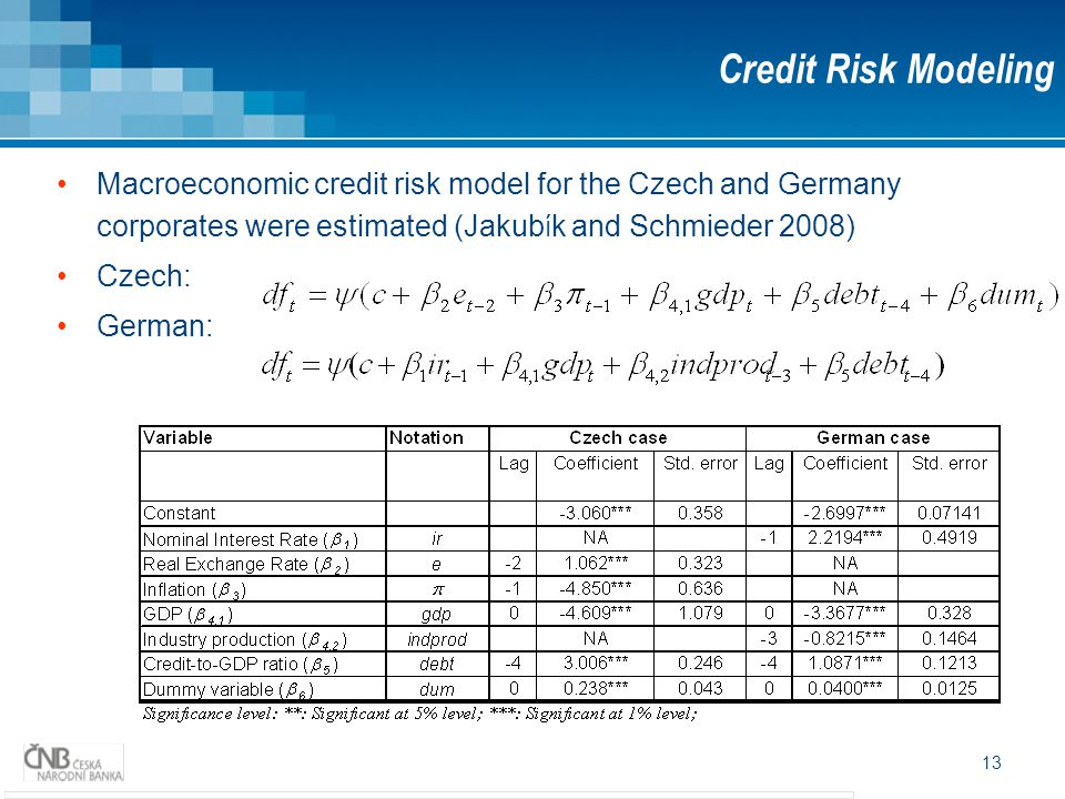 Credit Risk Modeling Macroeconomic credit risk model for the Czech and Germany corporates were estimated (Jakubík and Schmieder 2008)
