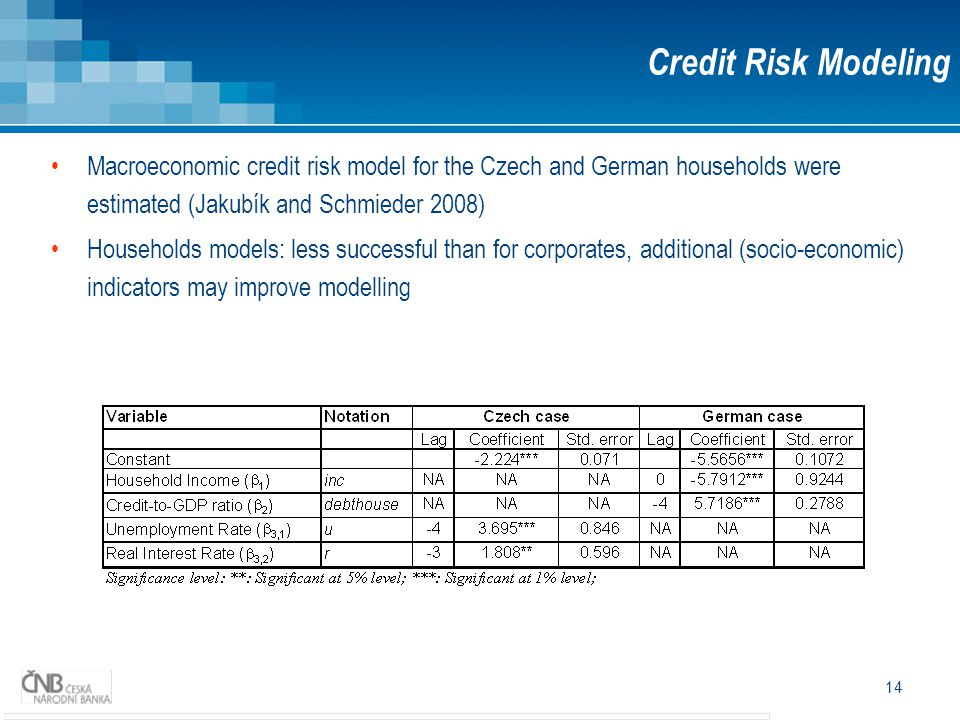 Credit Risk Modeling Macroeconomic credit risk model for the Czech and German households were estimated (Jakubík and Schmieder 2008)