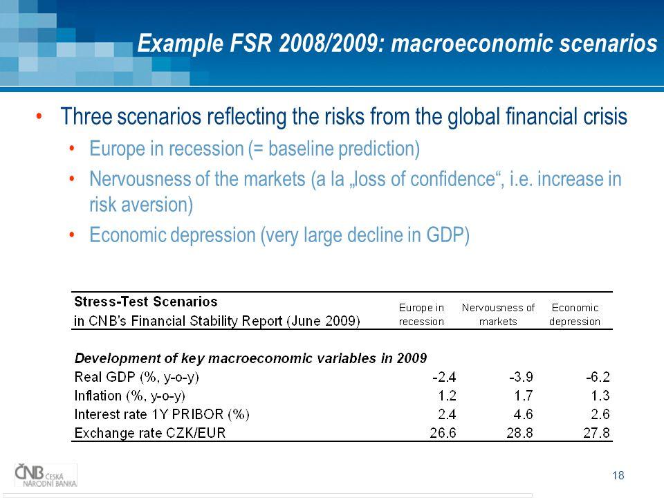 Example FSR 2008/2009: macroeconomic scenarios