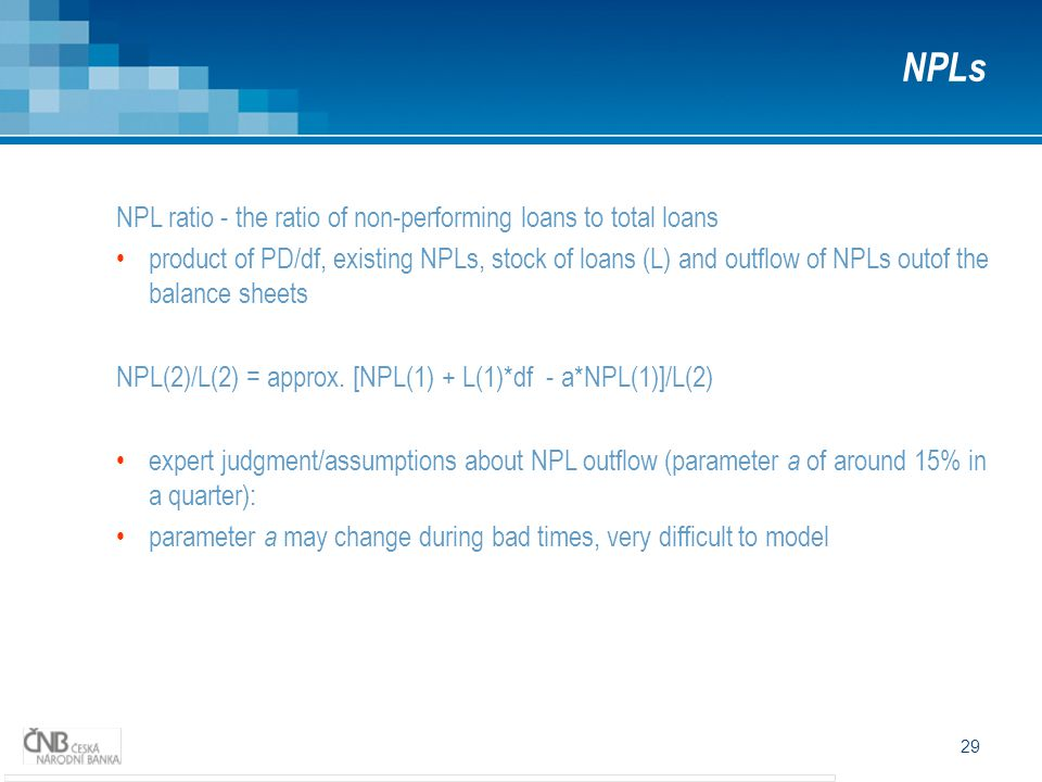 NPLs NPL ratio - the ratio of non-performing loans to total loans