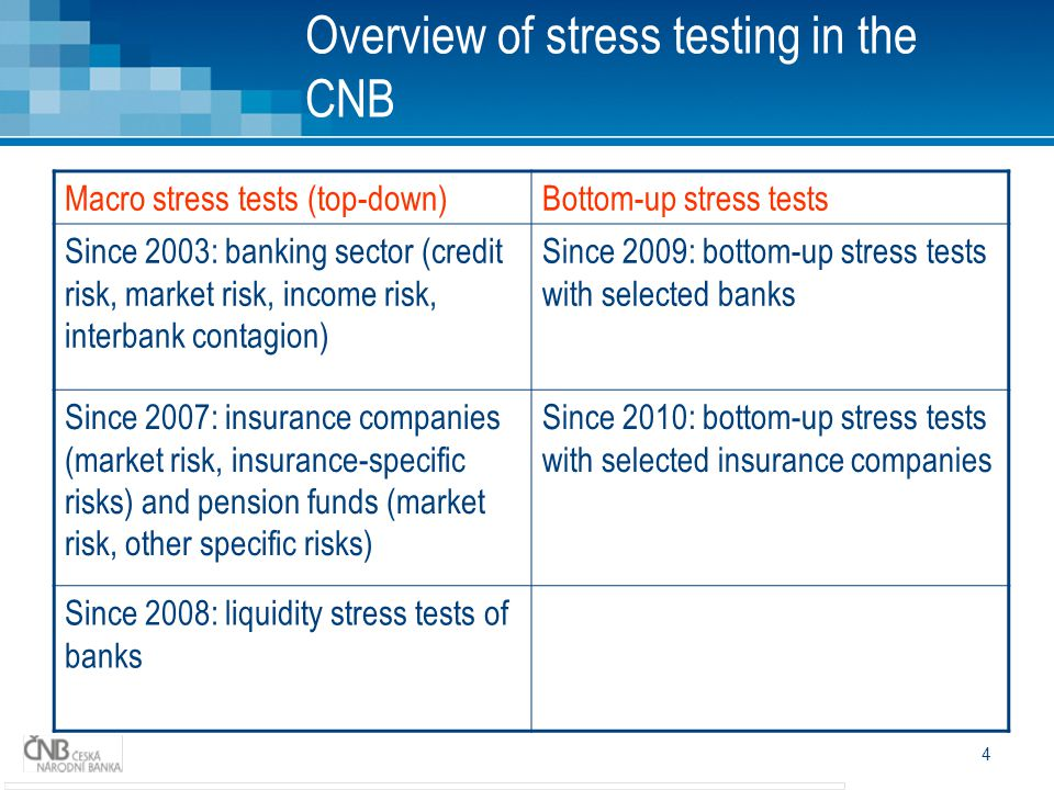 Overview of stress testing in the CNB