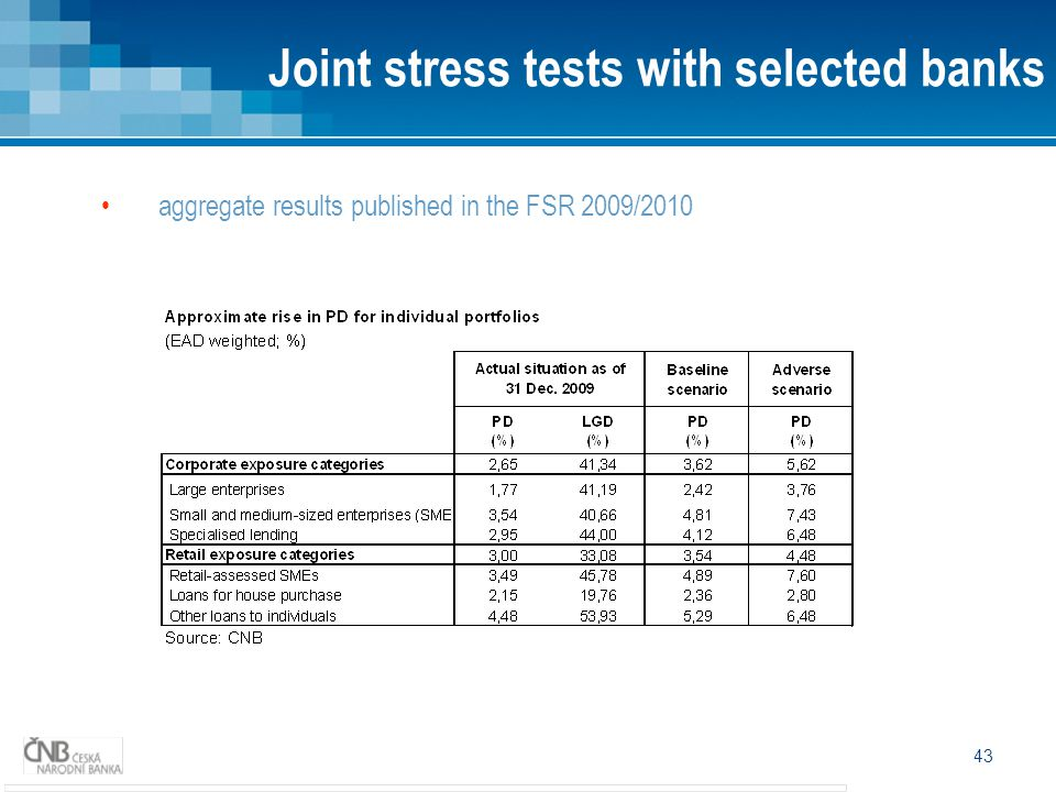 Joint stress tests with selected banks
