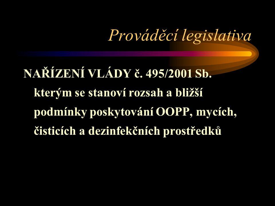 Prováděcí legislativa