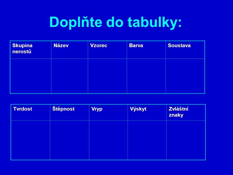 Doplňte do tabulky: Skupina nerostů Název Vzorec Barva Soustava