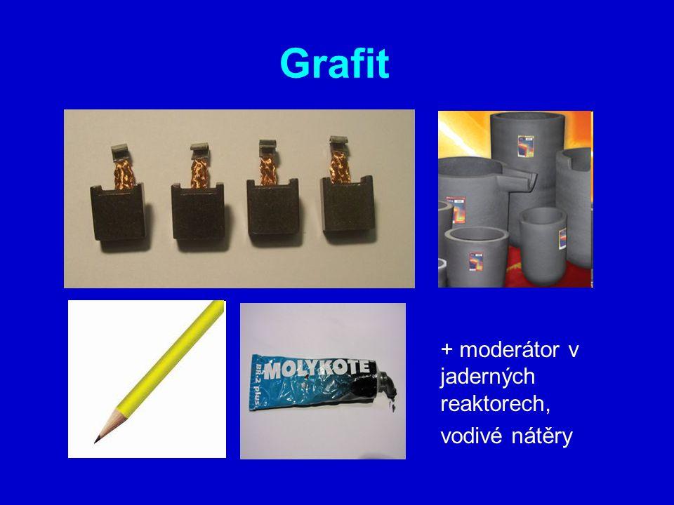 Grafit + moderátor v jaderných reaktorech, vodivé nátěry