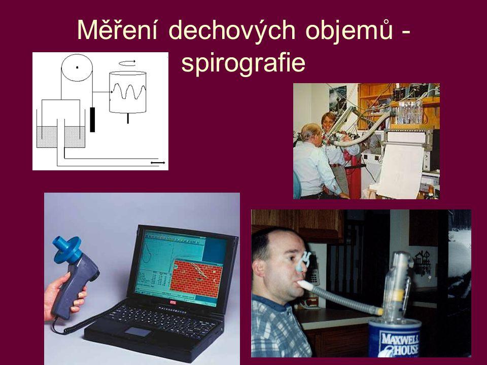 Měření dechových objemů - spirografie