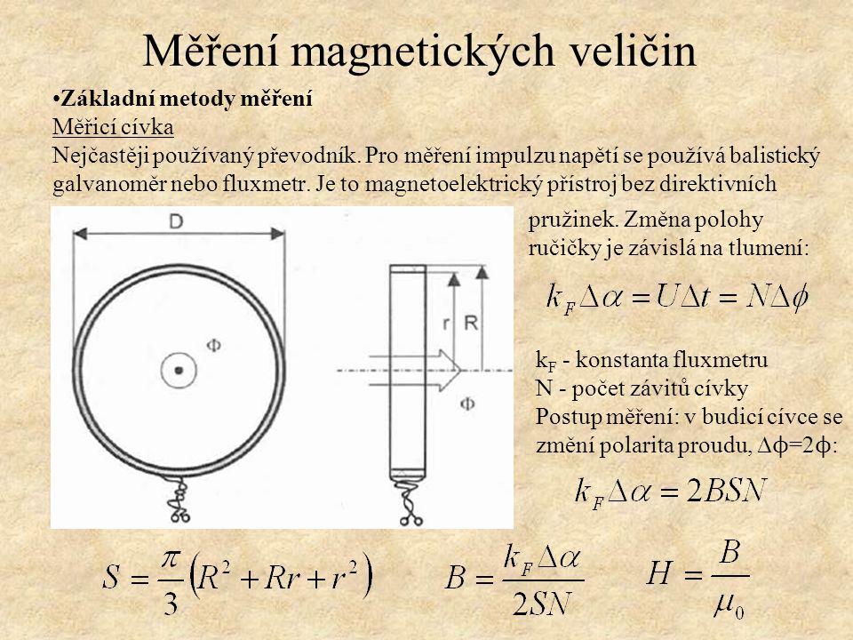 Měření magnetických veličin