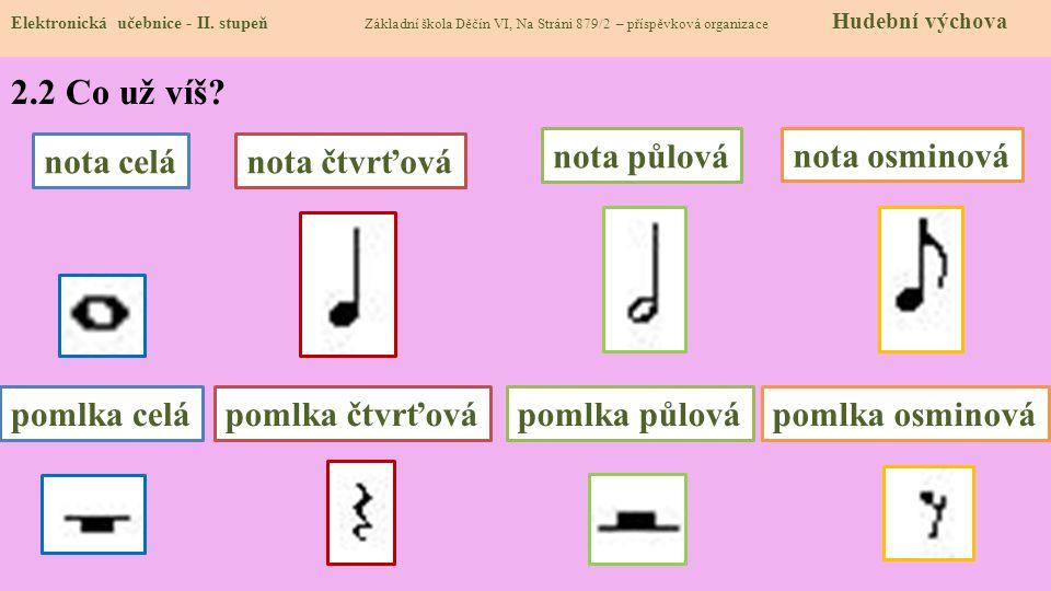 2.2 Co už víš nota celá nota čtvrťová nota půlová nota osminová