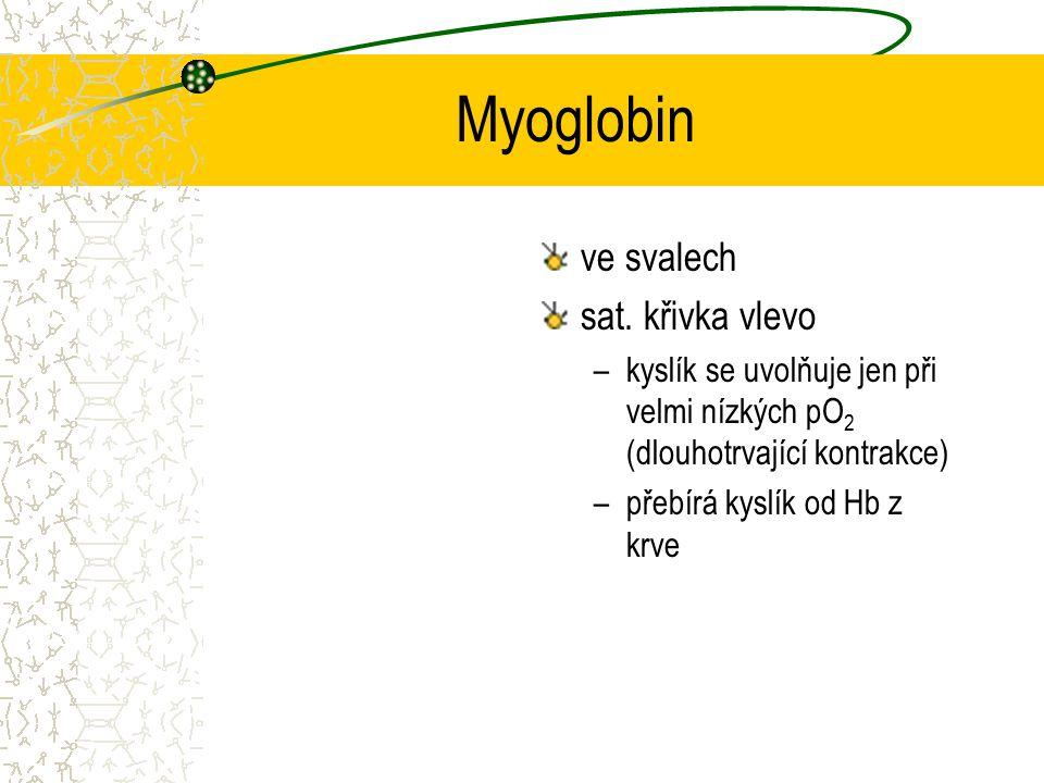 Myoglobin ve svalech sat. křivka vlevo