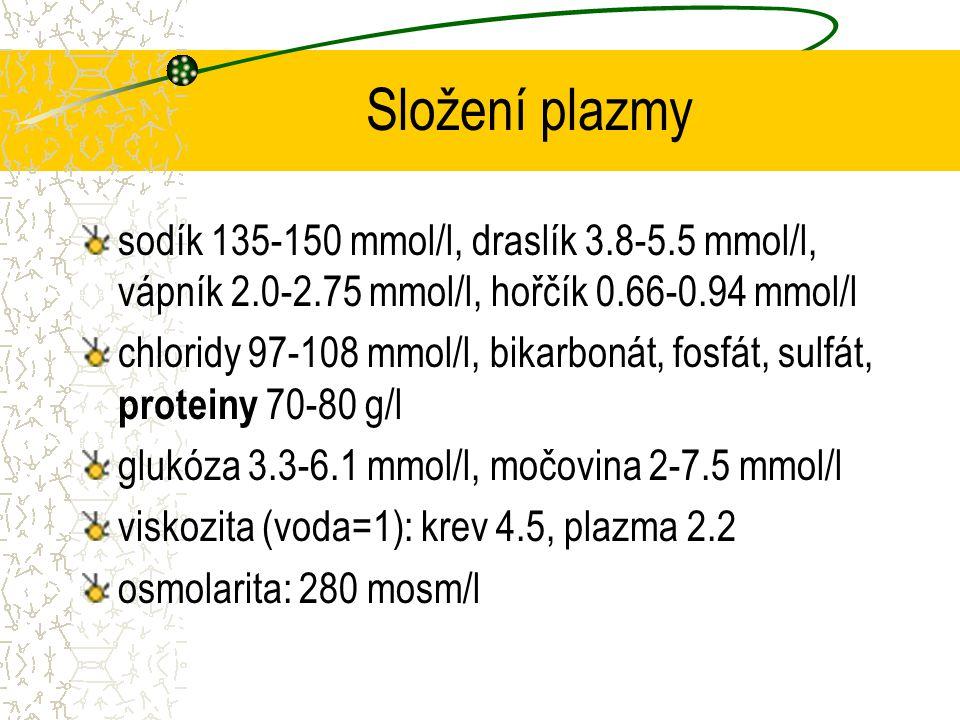 Složení plazmy sodík 135-150 mmol/l, draslík 3.8-5.5 mmol/l, vápník 2.0-2.75 mmol/l, hořčík 0.66-0.94 mmol/l.