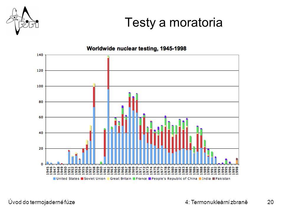 Testy a moratoria Úvod do termojaderné fúze 4: Termonukleární zbraně