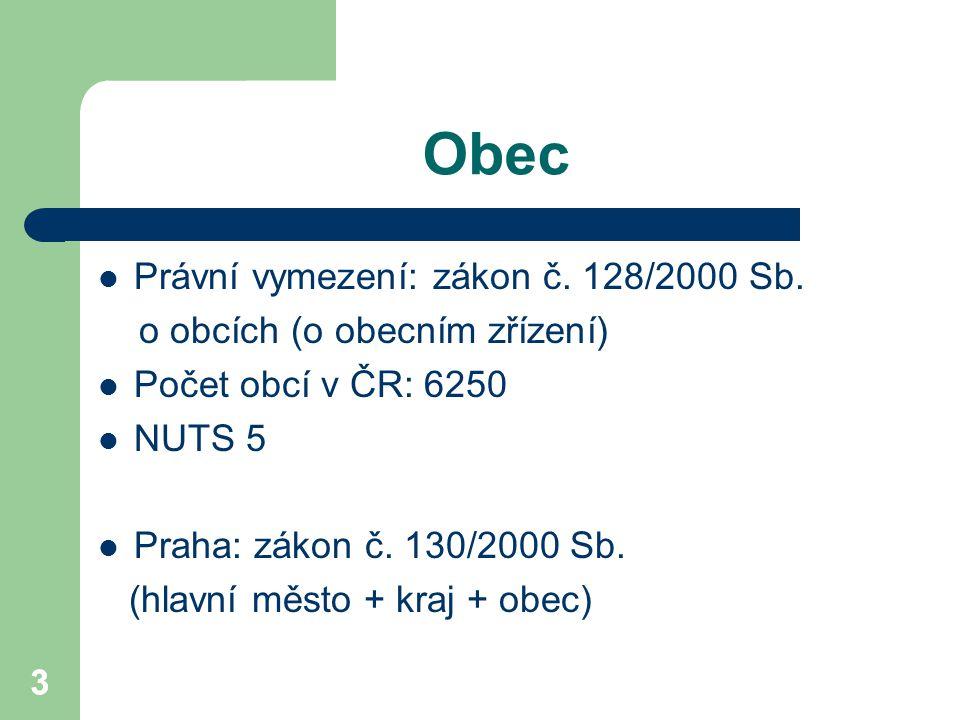 Obec Právní vymezení: zákon č. 128/2000 Sb.