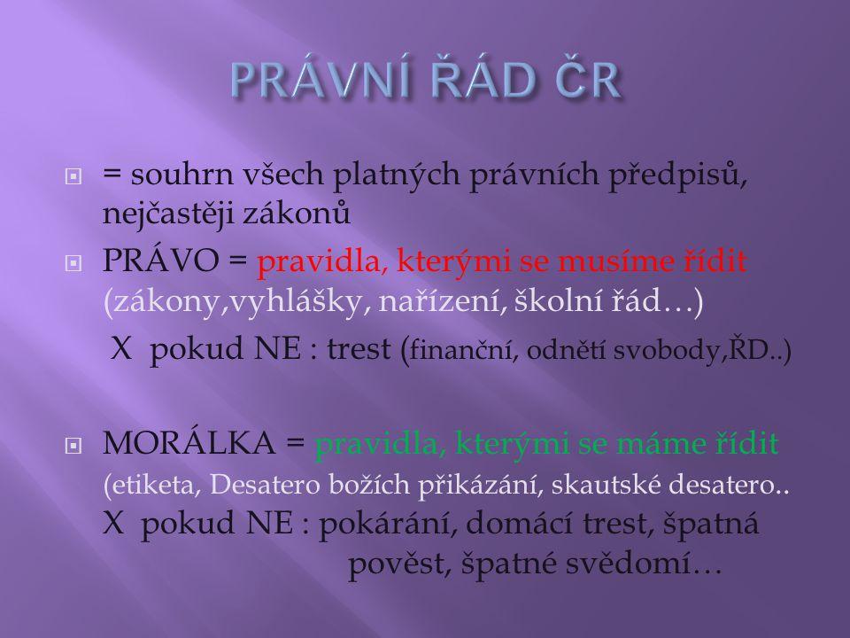 PRÁVNÍ ŘÁD ČR = souhrn všech platných právních předpisů, nejčastěji zákonů.