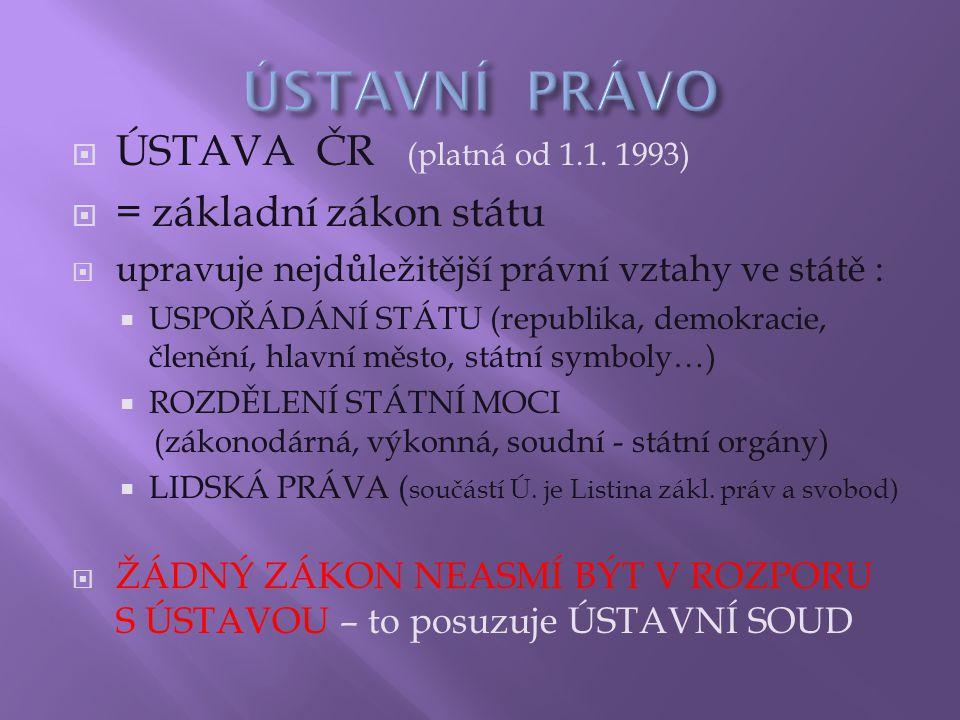 ÚSTAVNÍ PRÁVO ÚSTAVA ČR (platná od 1.1. 1993) = základní zákon státu