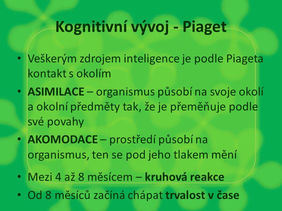 Kognitivní vývoj - Piaget