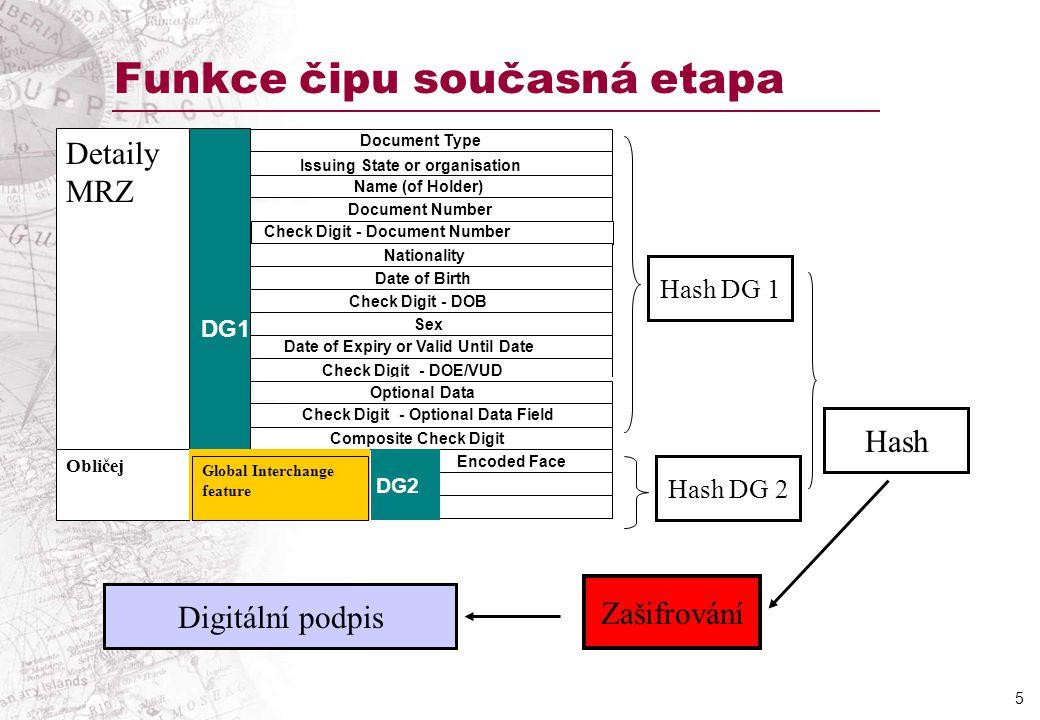 Funkce čipu současná etapa