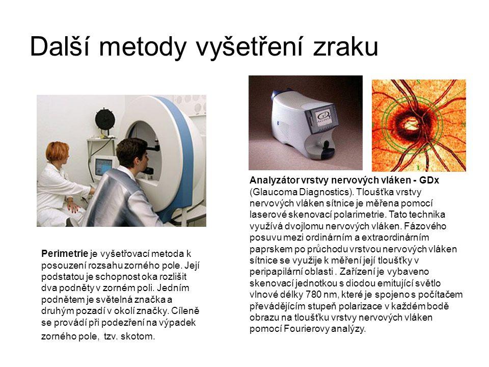 Další metody vyšetření zraku